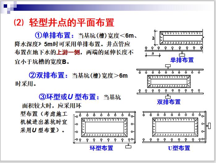 深基坑施工技术详解课件PPT(102页,多图)-轻型井点的平面布置