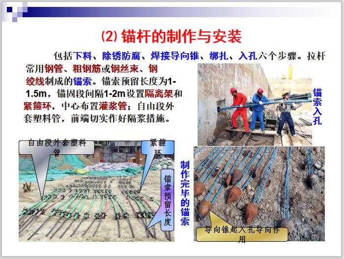 深基坑施工技术详解课件PPT(102页,多图)-锚杆的制作与安装