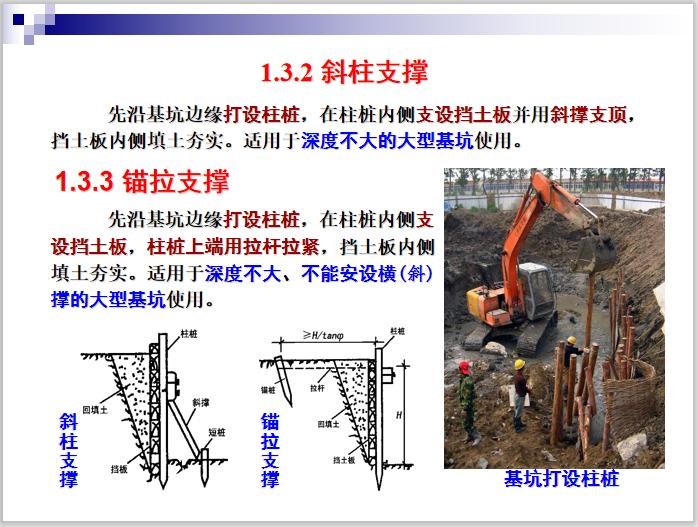 深基坑施工技术详解课件PPT(102页,多图)-斜柱支撑