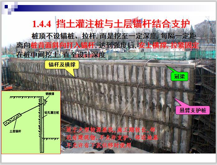 深基坑施工技术详解课件PPT(102页,多图)-挡土灌注桩与土层锚杆结合支护