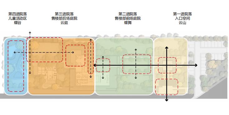 [云南]昆明环湖路主题示范区景观概念设计-景观空间及轴线分析