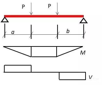影响框架柱的延性因素讲解_4