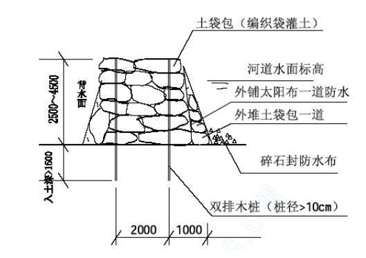 渠道工程施工组织设计-围堰施工