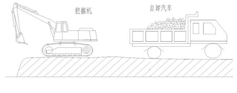 渠道工程施工组织设计-基坑土方开挖