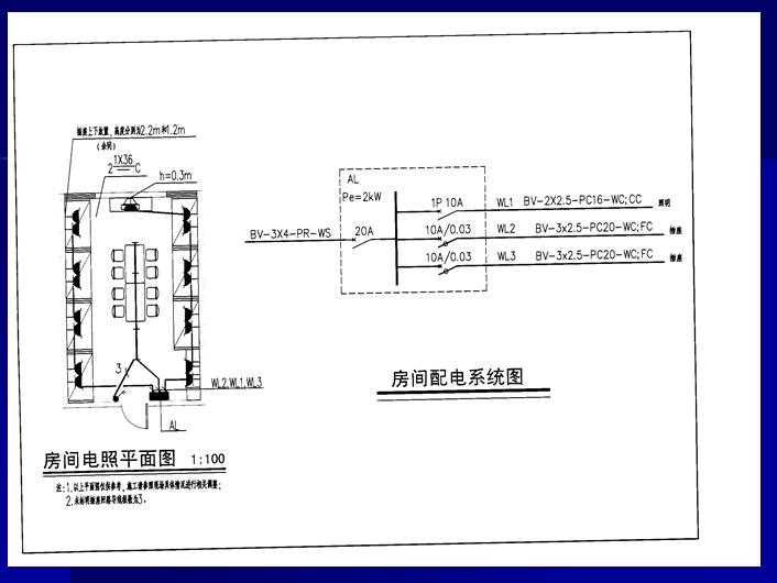 建筑施工现场临时用电及临建房屋管理(PPT)-房建配电系统图