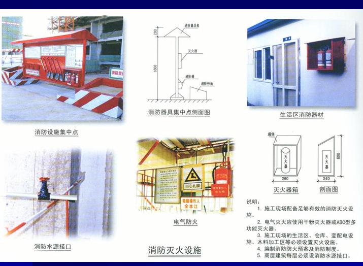 建筑施工现场临时用电及临建房屋管理(PPT)-消防灭火设施