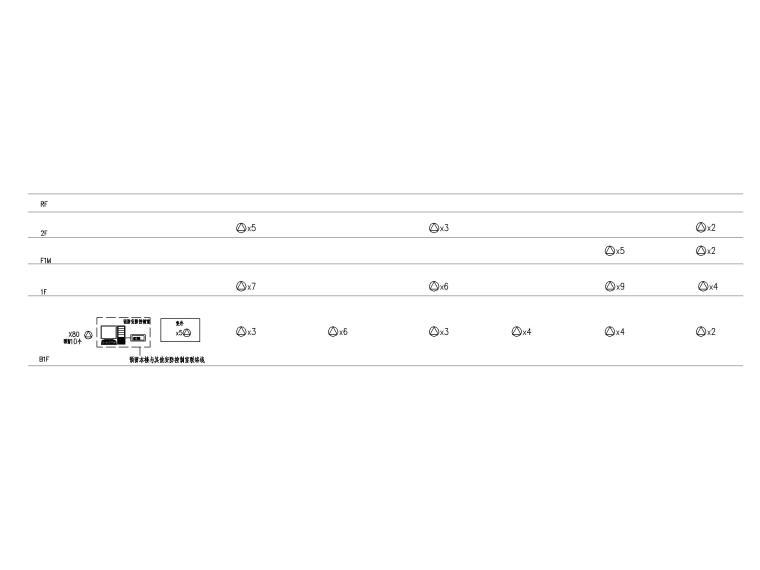 [山东]1.6万平美术馆电气施工图(2016)-10无线巡更系统图