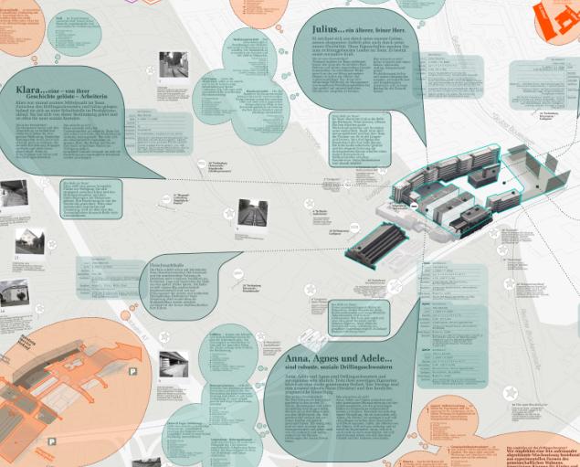 18套国外居住区创意竞赛获奖作品排版展板-18套国外居住区创意概念竞赛获奖作品排版展板3