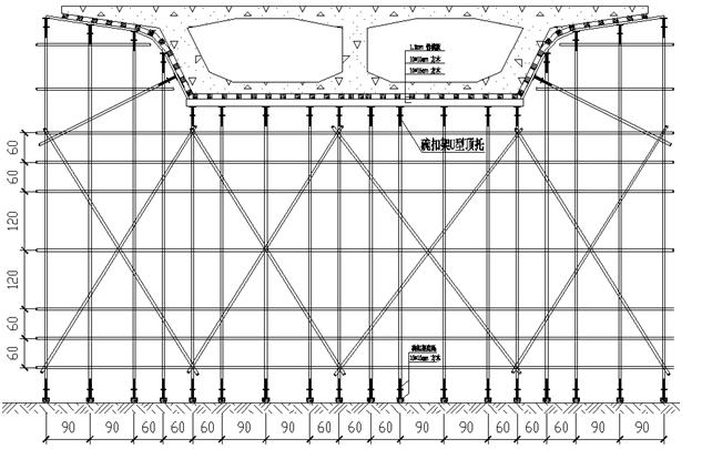 现浇箱梁施工常用支架类型及其安全性验算-支架搭设横桥向示意图