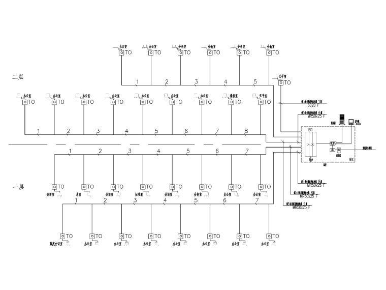 二层办公楼电气施工图-5局域网网络系统图