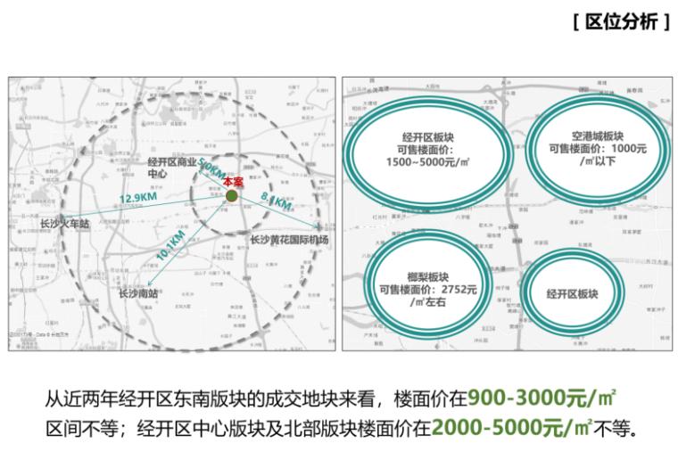 [长沙]金科123亩容积率2.4商住混合用地方案-2-区位分析