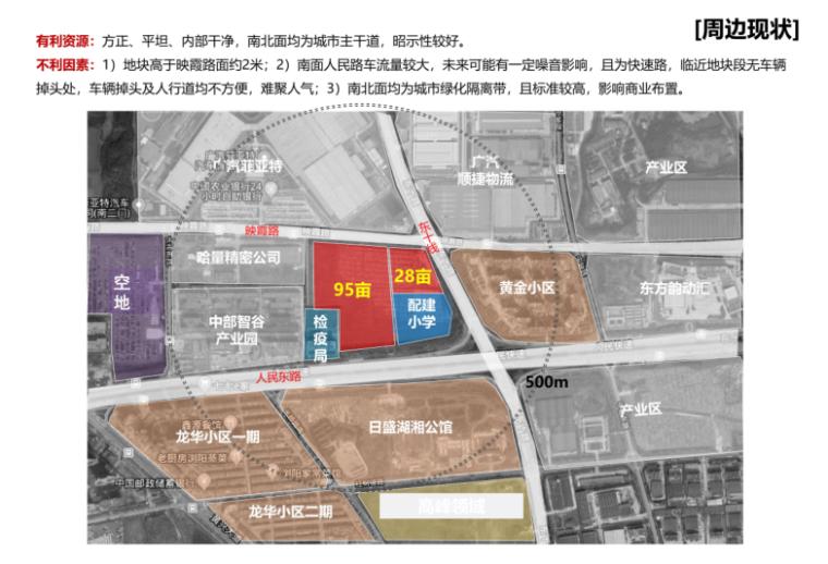 [长沙]金科123亩容积率2.4商住混合用地方案-3-周边现状图