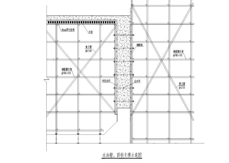 高层办公楼污水处理池施工方案-03 水池壁、顶板支模示意图
