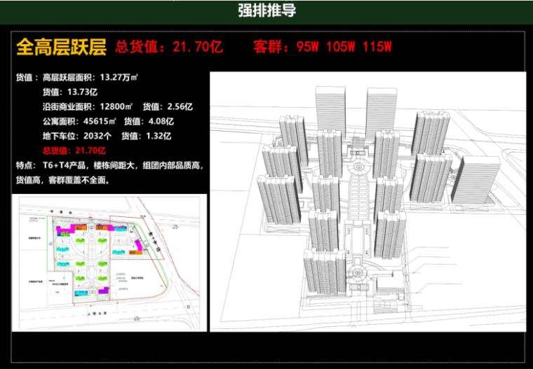 [长沙]金科123亩容积率2.4商住混合用地方案-7-强排推导