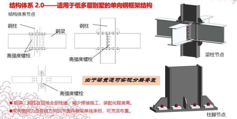 装配式钢结构住宅建筑探索与实践-适用于低多层别墅的单向钢框架结构