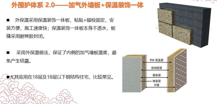 装配式钢结构住宅建筑探索与实践-加气外墙板+保温装饰一体