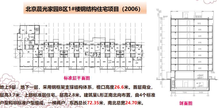 装配式钢结构住宅建筑探索与实践-钢结构住宅项目实例
