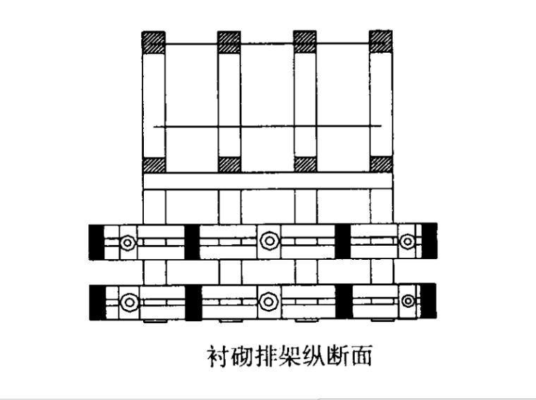 无轨运输长斜井快速施工综合技术-衬砌排架纵断面