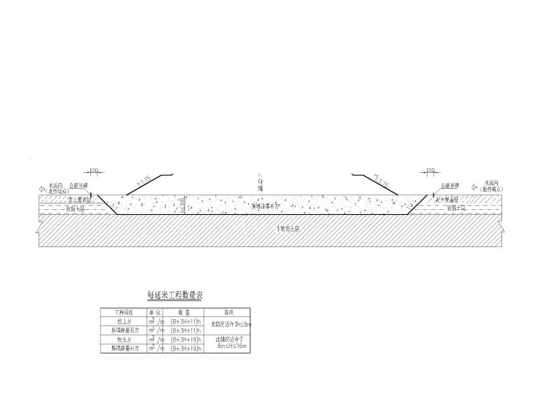 某道路及桥梁工程全套施工图含招标文件-软土路基处理图-模型