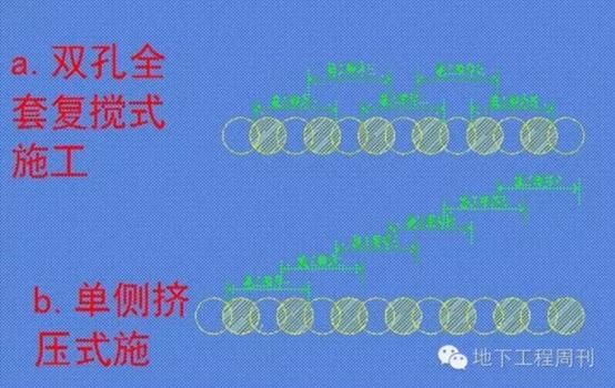 SMW工法施工技术介绍及现场控制_11