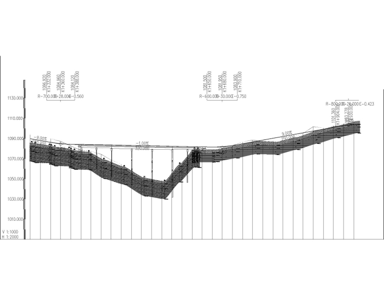 某道路及桥梁工程全套施工图含招标文件-工程地质纵断面图