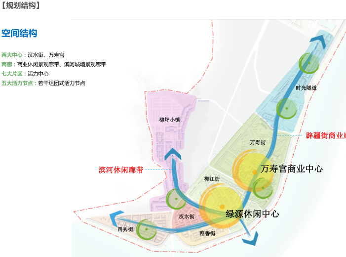 里耶古城旅游区修建性详细规划设计文本2015-规划结构