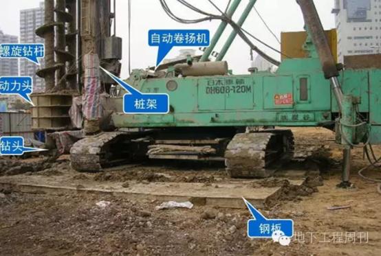 SMW工法施工技术介绍及现场控制_1