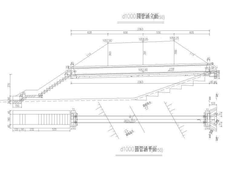 某道路及桥梁工程全套施工图含招标文件-涵洞布置总图