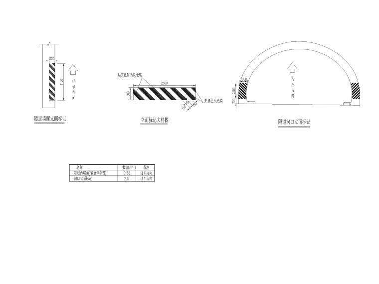 [重庆]城市隧道容貌整治施工设计图-标志牌大样图 (2)