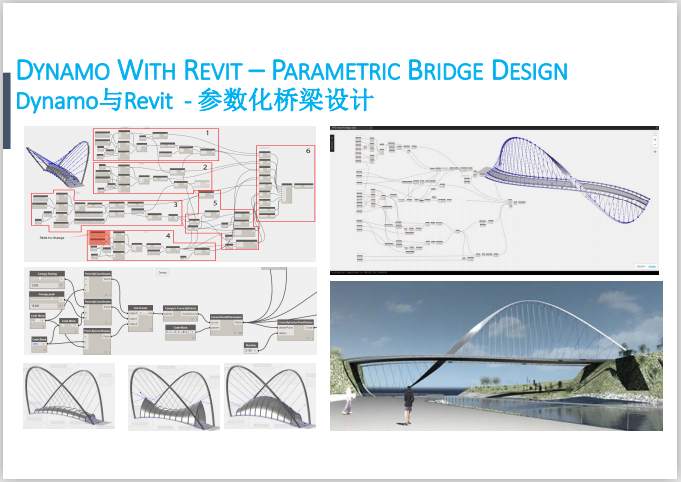 智能BIM模型参数化设计Dynamo应用(107页)-参数化桥梁设计