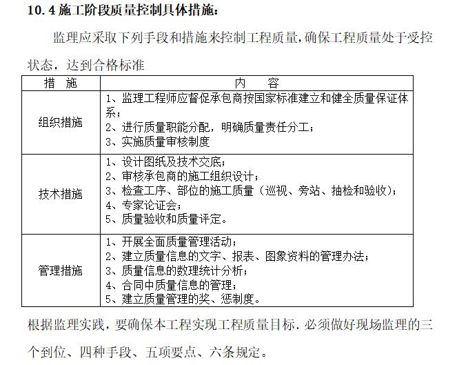 [浙江]住宅项目人防工程监理规划(73页)-施工阶段质量控制具体措施