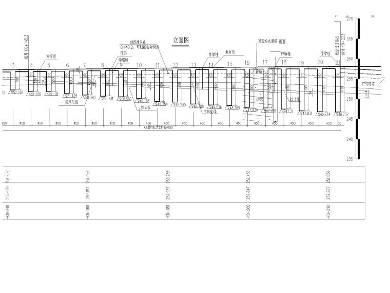 [重庆]城市次干道高边坡挡墙施工设计图-挡墙立面图