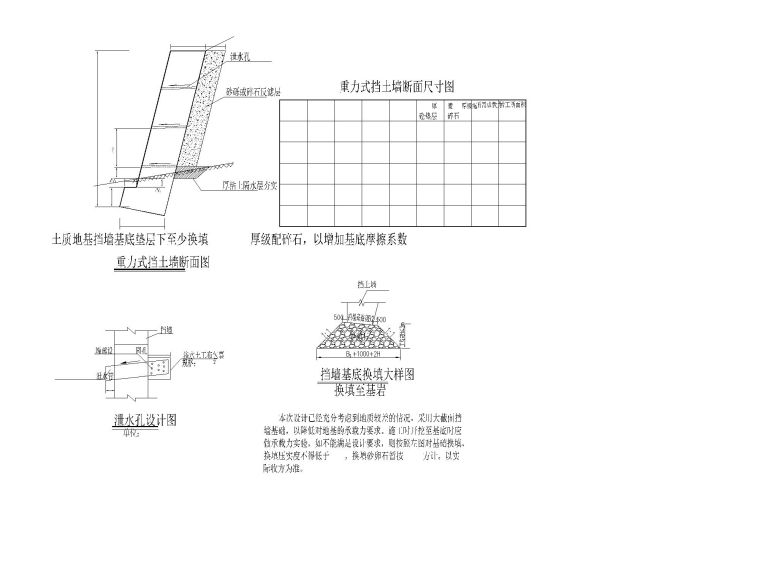 [重庆]城市次干道高边坡挡墙施工设计图-重力式挡墙尺寸表