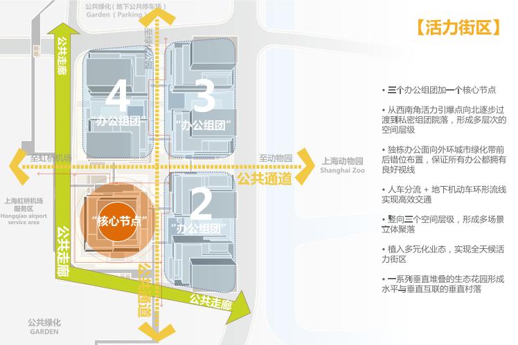 上海虹桥航空产业园生态建筑街区及景观规划-活力街区设计