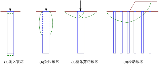 深度剖析地基承载力,这样讲解简单多了!_12