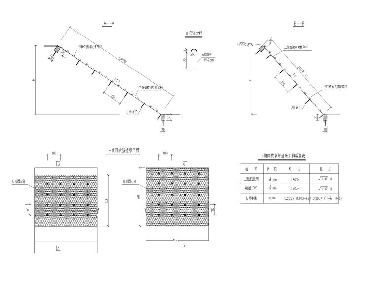 某道路及桥梁工程全套施工图含招标文件-三维网大样图
