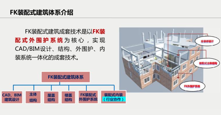 FK装配式建筑成套技术体系及产业园介绍-FK装配式建筑体系介绍FK装配式建筑体系介绍