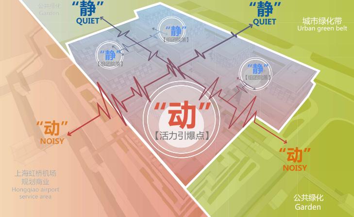 上海虹桥航空产业园生态建筑街区及景观规划-多层次空间层级