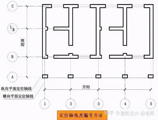 建筑施工图cad常用符号、图例大全_1