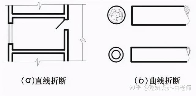 建筑施工图cad常用符号、图例大全_7