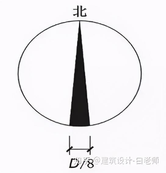 建筑施工图cad常用符号、图例大全_9