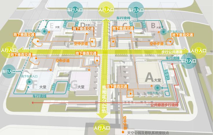 上海虹桥航空产业园生态建筑街区及景观规划-地面交通分析