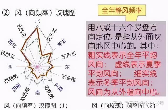 建筑施工图cad常用符号、图例大全_11