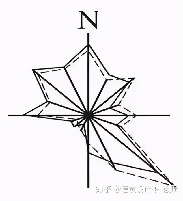 建筑施工图cad常用符号、图例大全_10