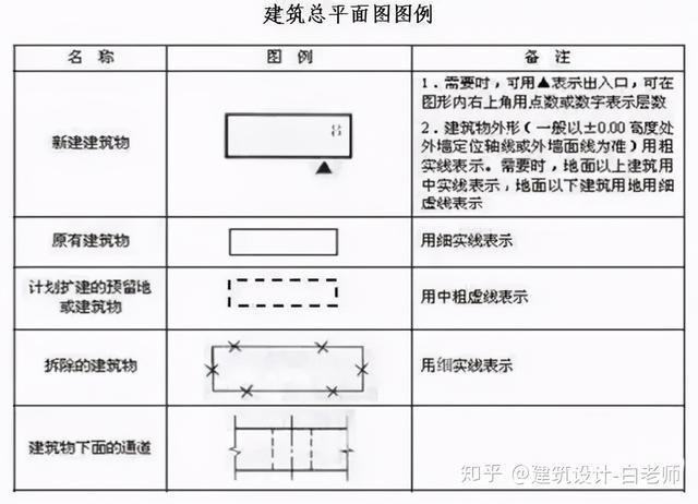 建筑施工图cad常用符号、图例大全_13