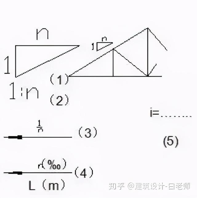 建筑施工图cad常用符号、图例大全_12
