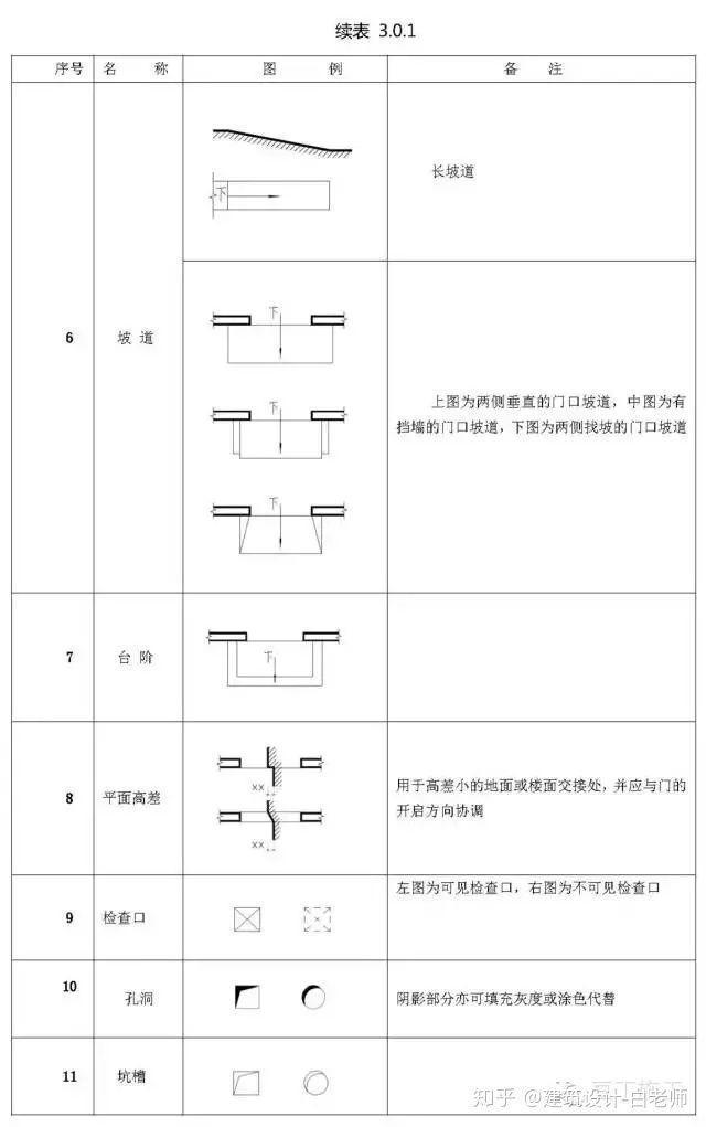 建筑施工图cad常用符号、图例大全_17