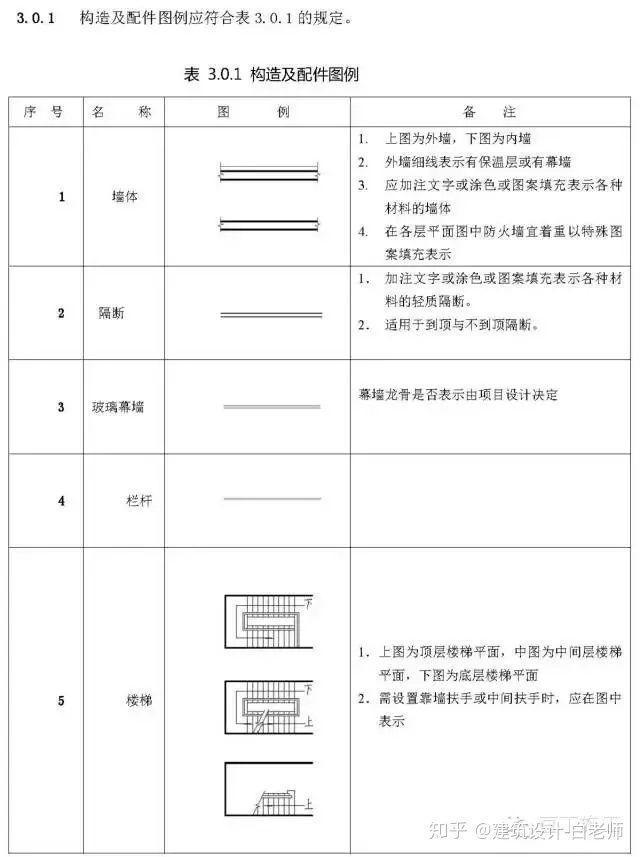 建筑施工图cad常用符号、图例大全_16