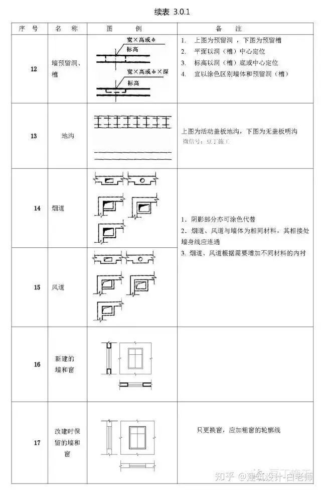 建筑施工图cad常用符号、图例大全_18