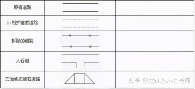 建筑施工图cad常用符号、图例大全_15
